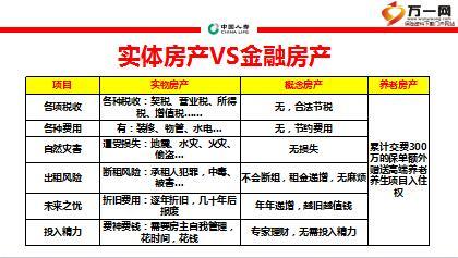 保险营销面对不同客户群的话术鑫福赢家国寿版9页.ppt
